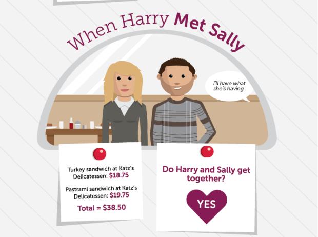 Harry met Sally