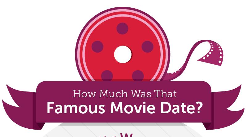 first dates blog